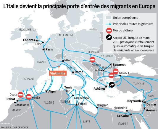A Le Monde infografikája az Európába érkezők útvonalairól; forrás. 2015-ben újabb tragikus rekord dőlt meg, hiába csökkent mintegy harmadára a Földközi-tengeren át érkezők, 2015-ben egymillióra becsült tömege tavaly, a halottak száma jelentősen emelkedett. A regisztrált halálesetek száma 5000 fő az ENSZ szerint.