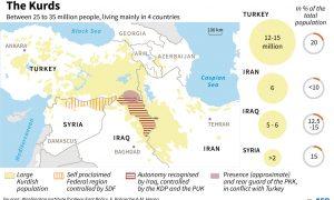 Vezető ábránkon a közel keleti térség országai és a kurd népesség (sárga színnnel jelölve) elhelyezkedése látható. A függőleges csíkozású terület a szíriai kurd autonómiát (Rojava), a vízszintes csíkozású terület az iraki kurd autonóm (Iraki Kurdisztán) területet mutatja. Ábra: AFP